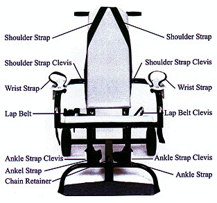 The force-feeding chair used at Guantanamo